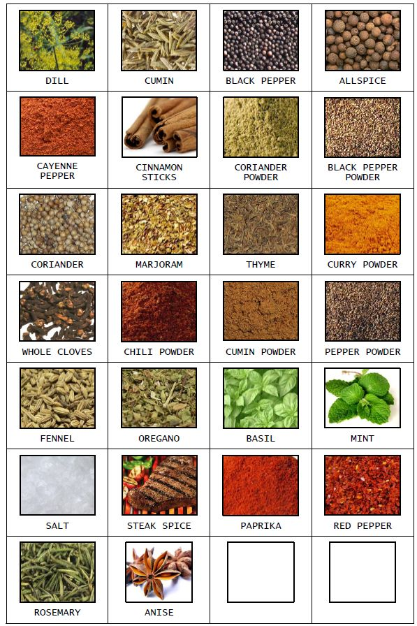 1000 ideas about spice jar labels on pinterest spice for Bookmark creator jar