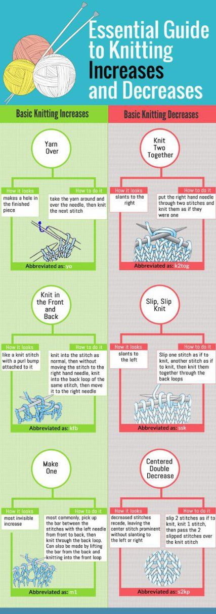 Knitting Infographic : Handy chart of knitting increases decreases