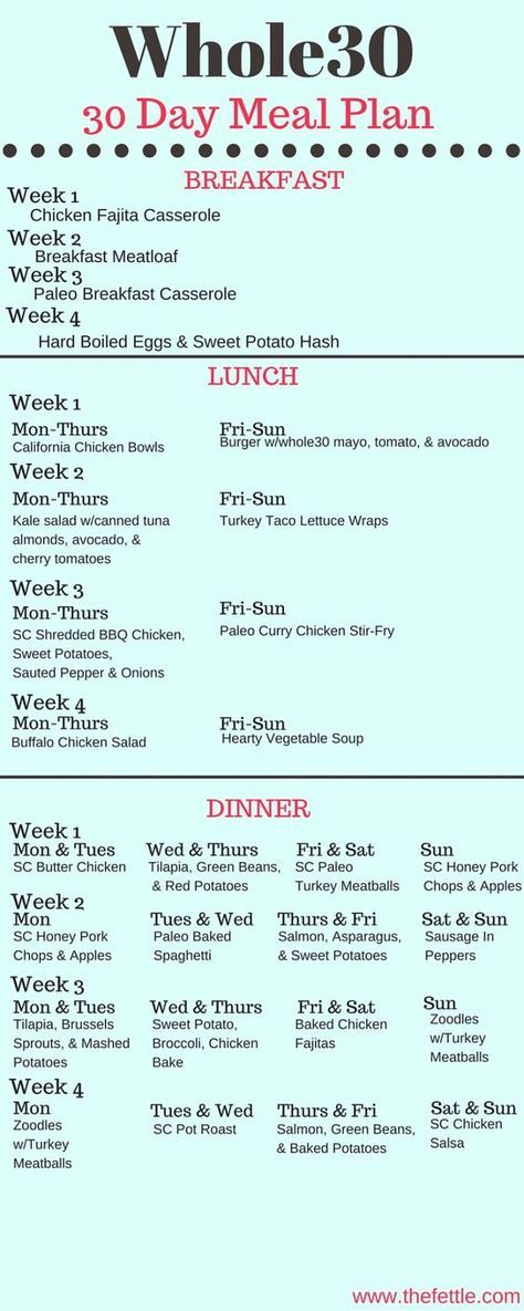 17 Best ideas about 30 Day Diet on Pinterest | Exercise challenges, How to lose weight and 30 ...