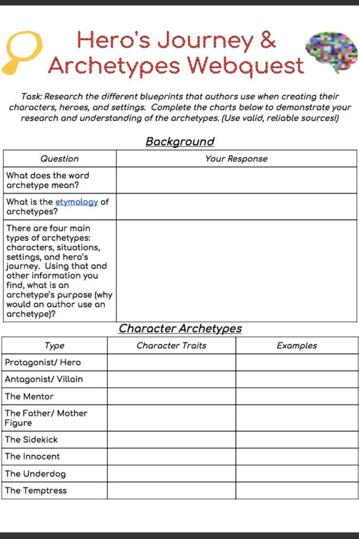 Students Research Archetypes Character Situational Settings And Hero S Journeys You Can Character Worksheets Learning Worksheets Character Trait Passages [ 1104 x 736 Pixel ]