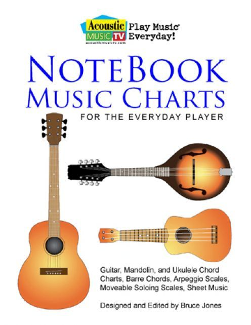 guitarist guide to scales over chords pdf