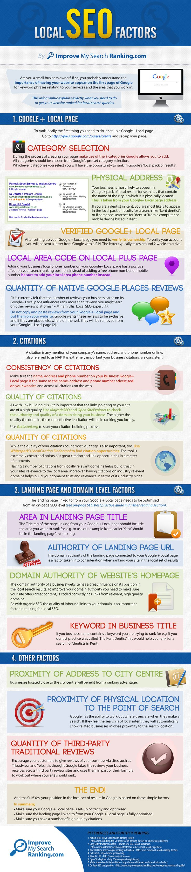 Local SEO Guide: This infographic explains exactly what you need to do to get your website ranked for local search results.