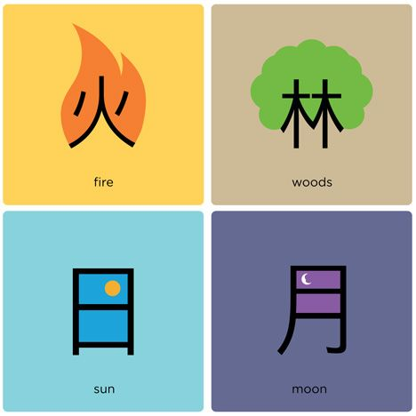 Learn Traditional Chinese – 神傳漢字 神傳文化