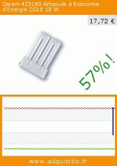 Osram 423180 Ampoule à Economie d'Energie 2G10 18 W (Cuisine). Réduction de 57%! Prix actuel 17,72 €, l'ancien prix était de 40,85 €. https://www.adquisitio.fr/osram/2g10-dulux-f-18w-830