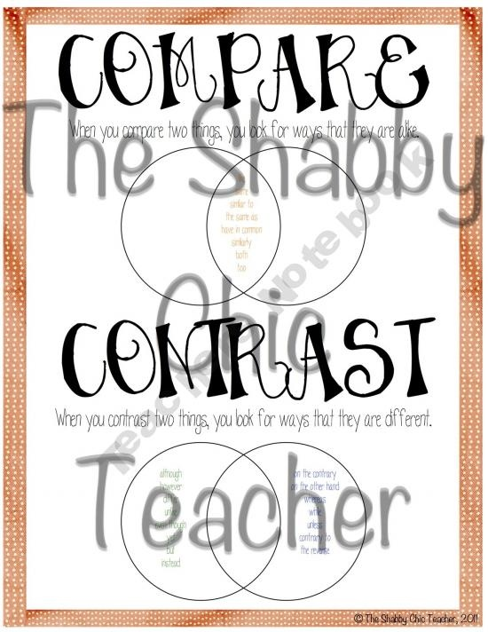 compare and contrast posterCompare And Contrast, Teaching Reading, Kindergarten Reading, Picture-Black Posters, Reading Languages Art, Readinglanguag Art, Reading Skills, Compare Contrast, Contrast Posters