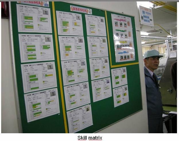 image021 | Lean Manufacturing | Lean manufacturing, Toyota ...