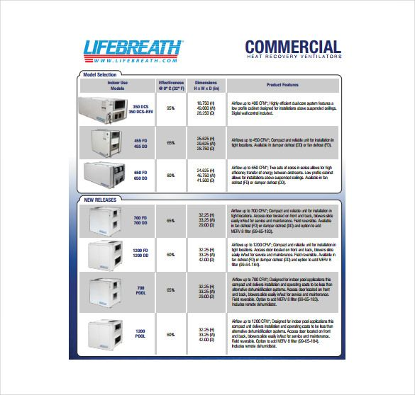 Sales Sheet Templates Templates Product Sales Sheet Invoice