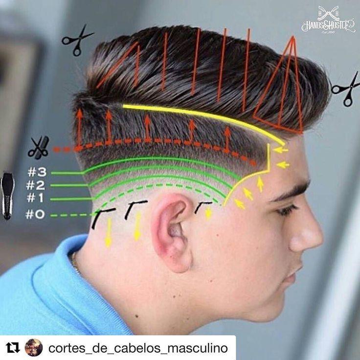 Adesivo De Balão ~ Las 25+ mejores ideas sobre Cortes de pelo masculinos en Pinterest Peinados masculinos, Cortes