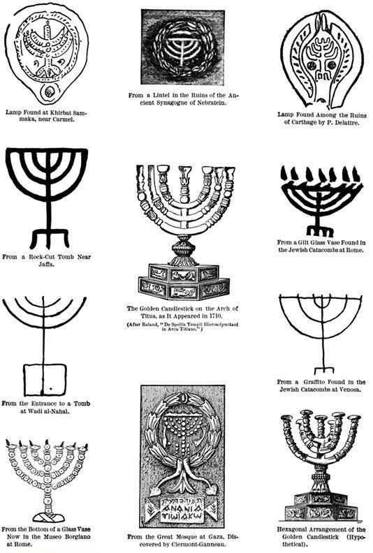 Meaning of jewish candlestick symbol