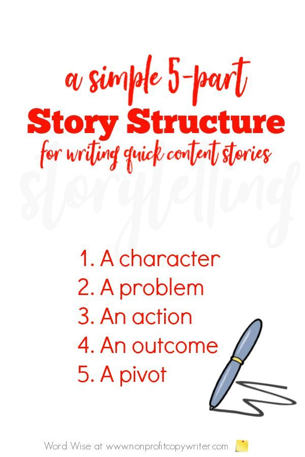 Storytelling Sos A Simple 5 Step Story Structure For Content
