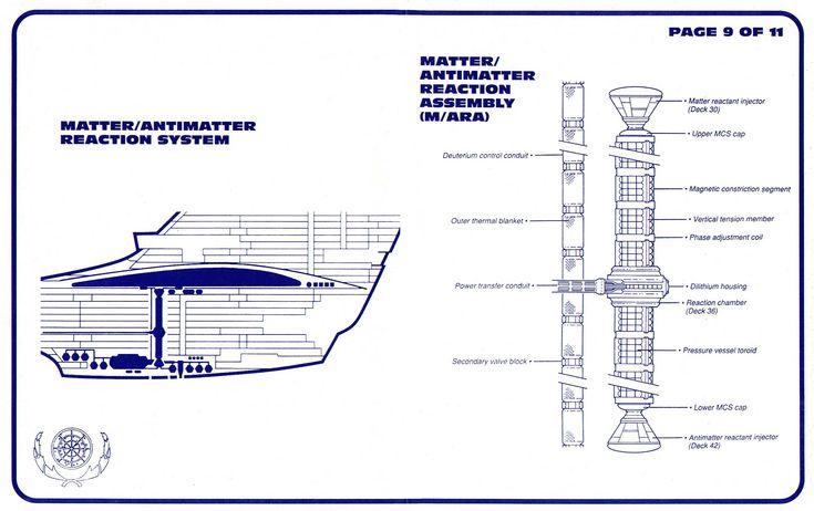 schematic of matter antimatter assembly chamber of u s s enterprise ncc 1701 d trek u