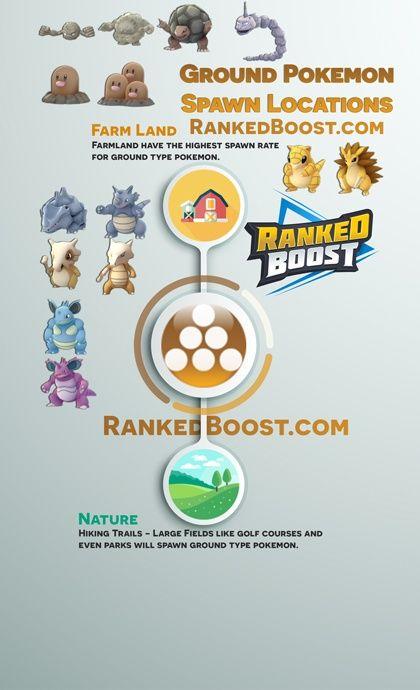 Pokemon Go Spawn Locations   Where Do I Catch Rare Pokemon?