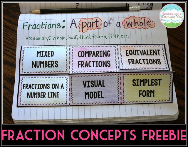 The ULTIMATE List of Fraction Activities, including this Fraction Freebie Foldable!  Perfect for taking notes on fractions and keeping them easily accessible.