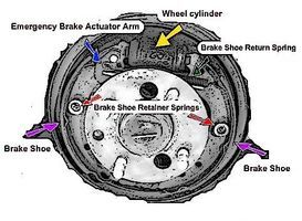 How to Replace a Rear Brake Pad thumbnail