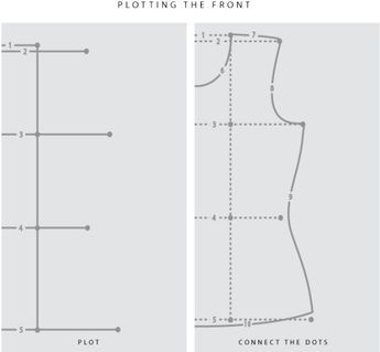 Drafting a Pattern from Measurements