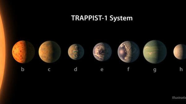 los 7 nuevos planetas descubiertos La NASA también especula con la posibilidad de que los planetas contengan oxígeno