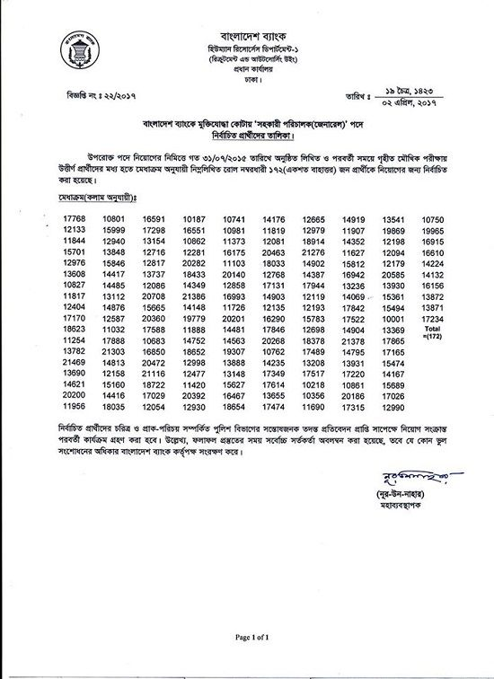Govt School Admission Result 2016 and Class 1 Lottery Result, Govt - admission form school