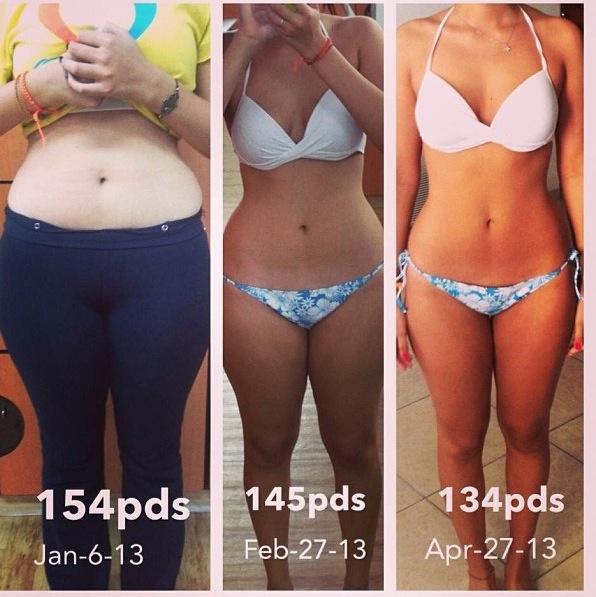 3 month progress weight loss