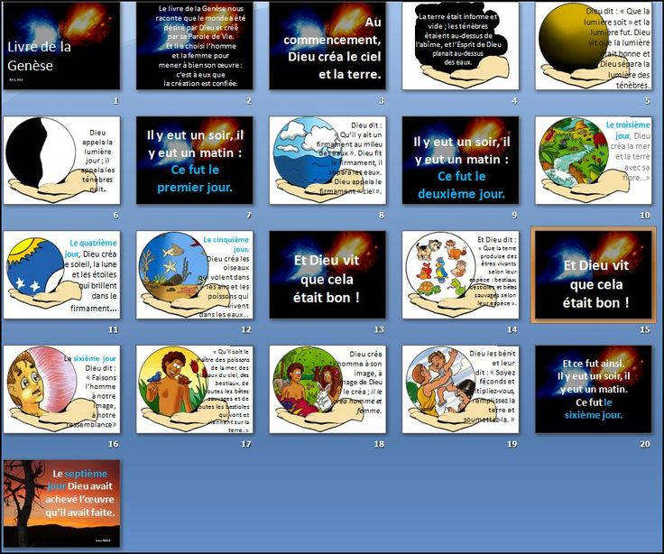 Genèse : création du monde