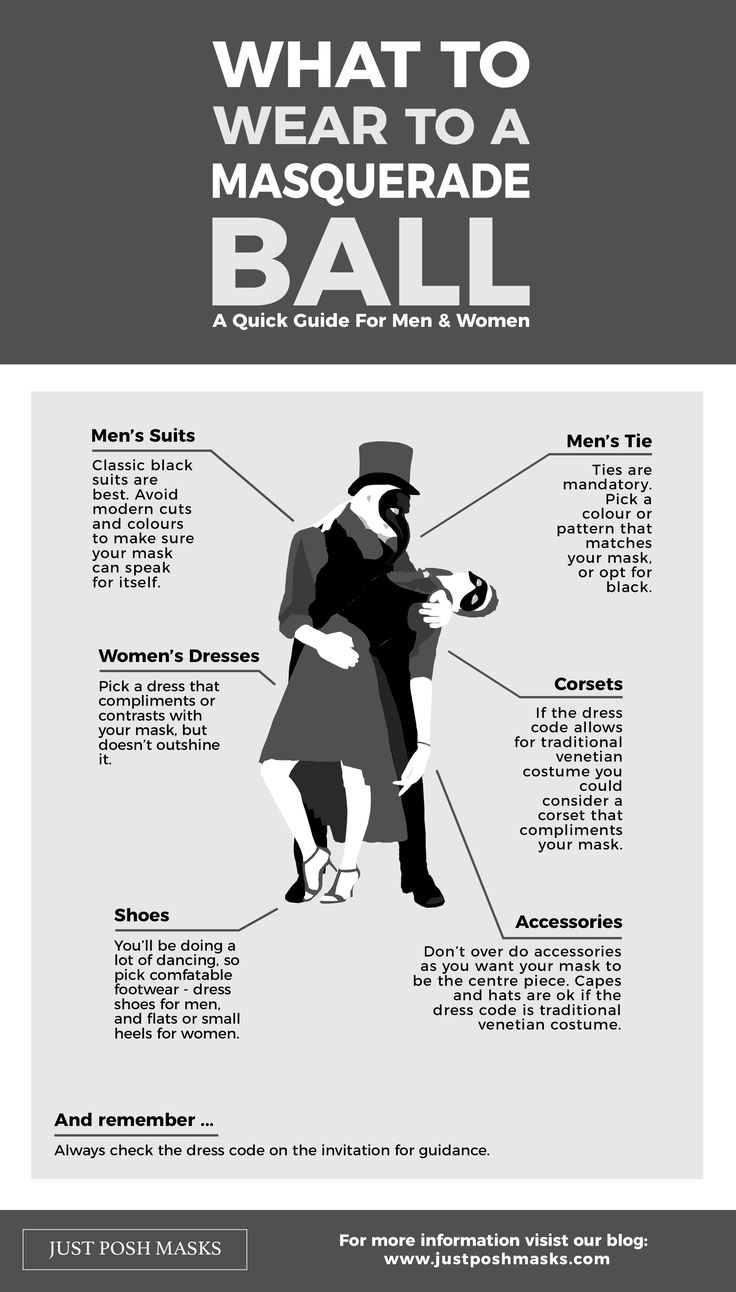 Free Infographic on What to Wear to a masquerade ball. Help choosing shoes, dress, suits and accessories for men and women going to a masquerade party