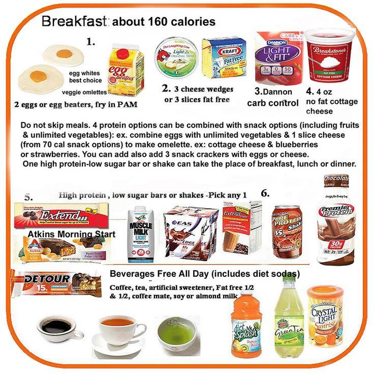 alacsony szénhidráttartalmú és kalóriatartalmú étrend