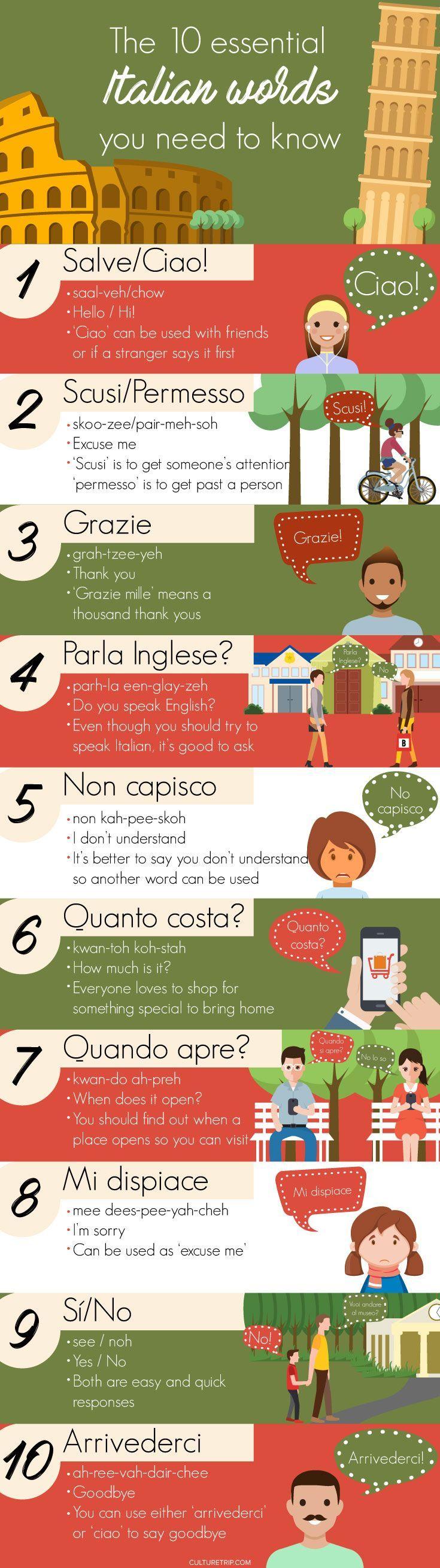 10 palavras em italiano úteis que você precisa saber antes de viajar para a Itália (infográfico)   – Da hiti
