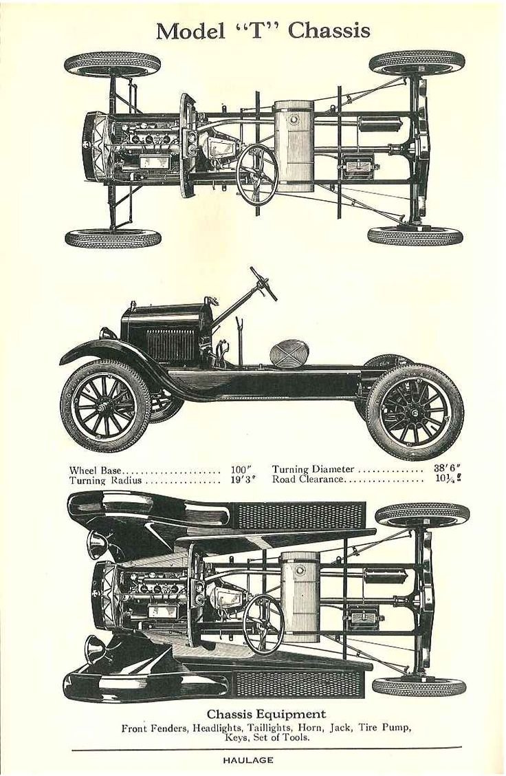 1915 Model T Wiring - Product Wiring Diagrams •