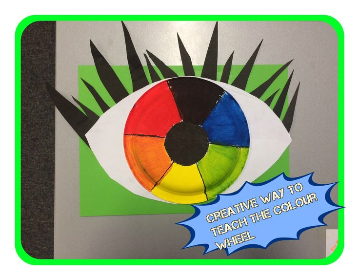 Fantastic and creative way to teach the colour wheel!! Using a paper plate, white paper and black paper cut into triangles by the students for eyelashes! and attached to an A4 coloured piece of paper for easy backing!!! Simple and effective!