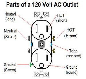 Image result for outlet home diagram #