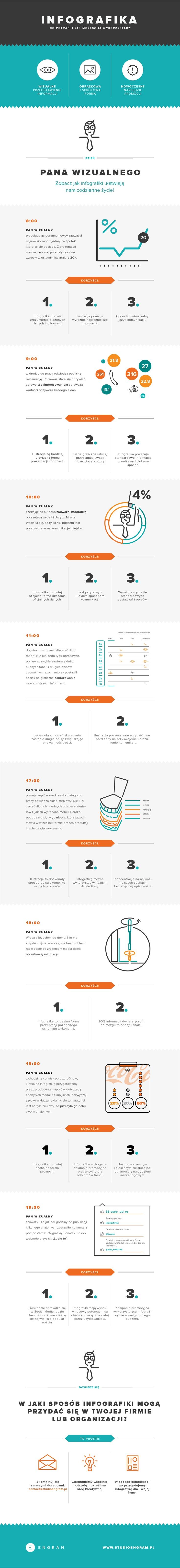 Wykorzystaj w swojej firmie potencjał infografik! | studio brandingowe ENGRAM - www.studioengram.pl