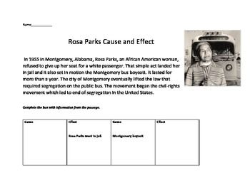 cause and effect essay on rosa parks Essay about parks, monuments and forests endangered:: cause and effect of deforestation in sumatra forests essay - another cause rosa parks presentation.