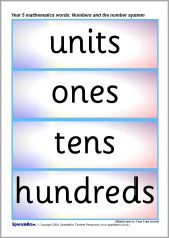 Year 5 maths vocabulary cards: Numbers and the number system (SB6904) - SparkleBox