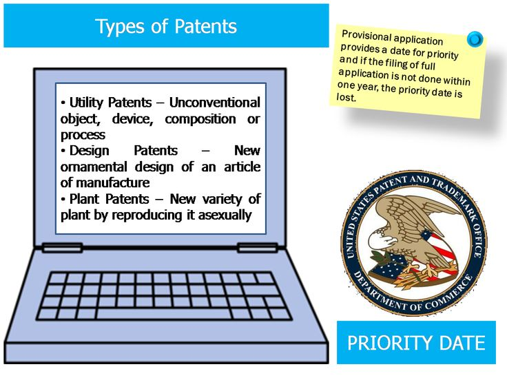 #Infographic: Basics of #Patents | Types of Patents #Searches #Analytics #Drafting #Applications #USPTO #EPO #officeaction