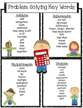 25+ best ideas about Math key words on Pinterest | Math vocabulary ...