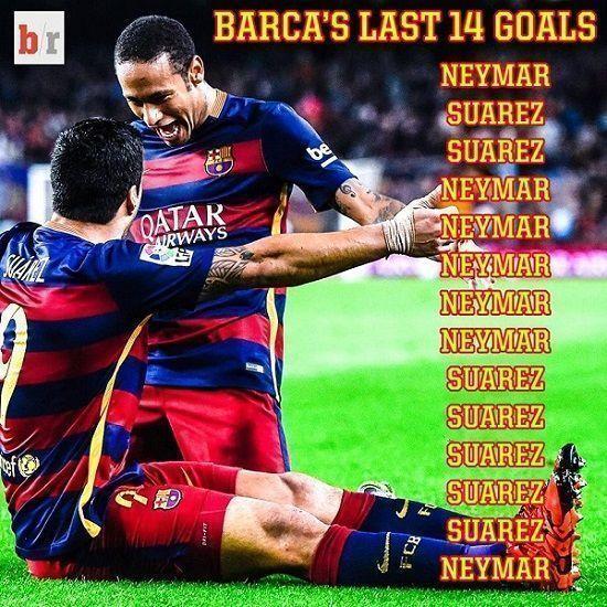 Oto lista ostatnich 14 goli FC Barcelony • Neymar i Luis Suarez rządzą w ostatnich meczach • Obie gwiazdy strzeliły po 7 bramek >> #fcbarcelona #barca #barcelona #football #soccer #sports #pilkanozna