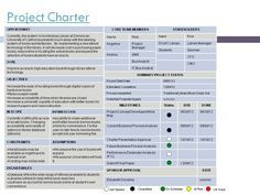 project charter - Google Search