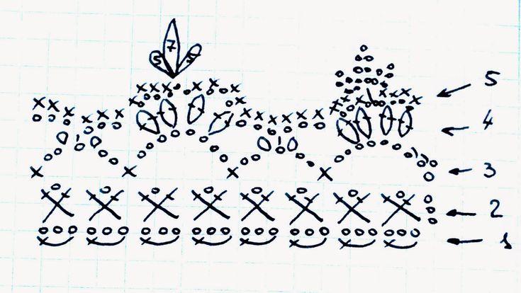 Світ плетіння та казок від Marita: Хрустальная корона для Принцессы