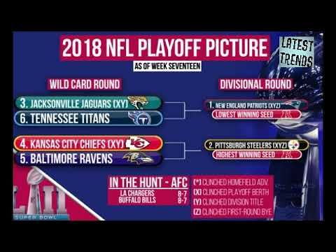 NFL Playoff Projections  Chargers steal final AFC wild card spot from Ti...