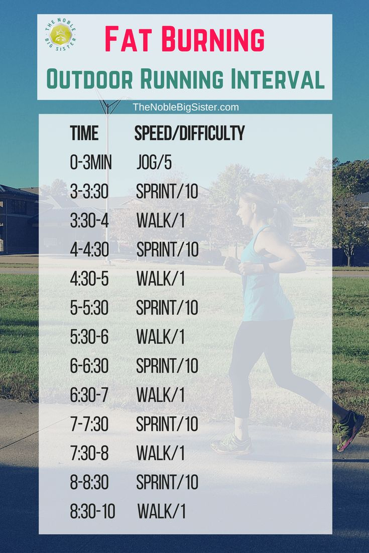 Outdoor Running Interval | Fat Burning Cardio Workouts | Interval Workouts | The Noble Big Sister