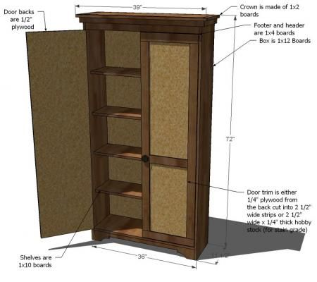 Plan To Build A Clothes Cabinet