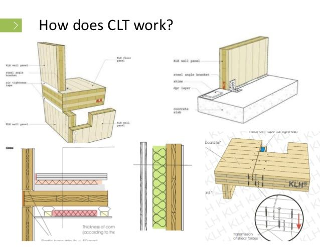 28 Best Cross Laminated Timber Images On Pinterest Wood