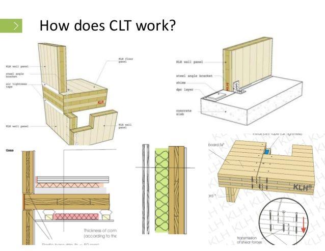 42 Best Images About Clt Panels On Pinterest Wooden