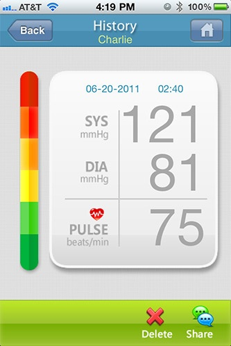COMPUTECH: Blood Pressure Monitors for iPhone & iPad