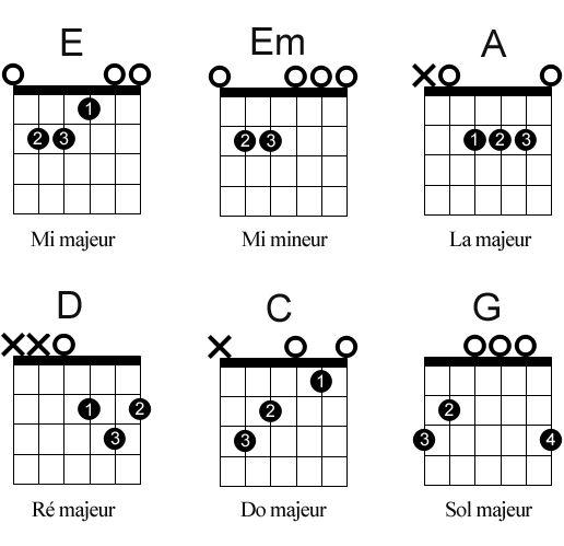 Fabuleux Les 25 meilleures idées de la catégorie Partition guitare  WQ41