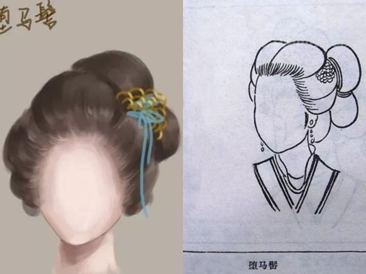 綰青絲——中國古代女子發型 - 知乎 in 2020