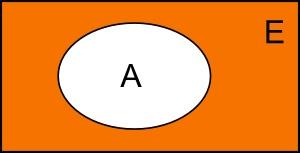 Diagrammi di Eulero Venn.