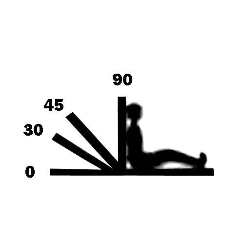 Fowler's position - Wikipedia