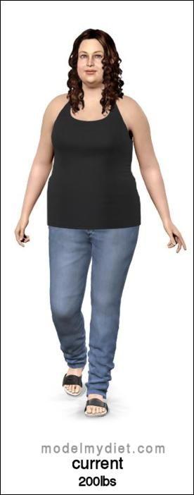 Skinny girl diet plan pro ana