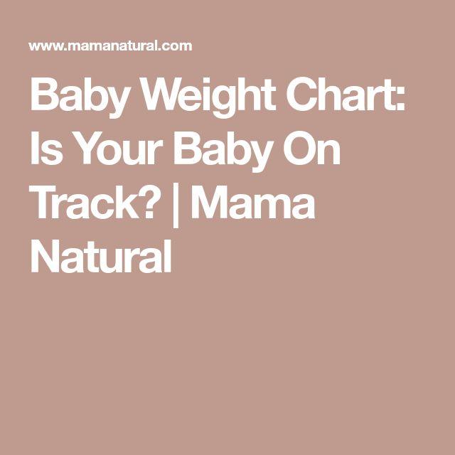 25+ melhores ideias de Baby weight chart no Pinterest Dentição - baby weight chart