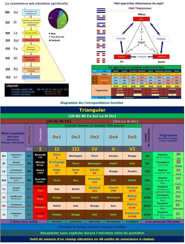 Les différentes formes d'Athéisme  - Page 11 Eaa4b2005d462432a77c8bd7a5a68837
